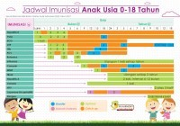 new jadwal vaksin anak vers 3 IHC 2017 to web