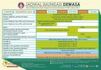 new jadwal vaksin dewasa IHC 2017 to web